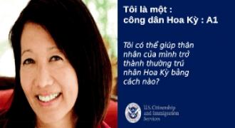 Tôi có thể giúp thân nhân của mình trở thành thường trú nhân Hoa Kỳ bằng cách nào?